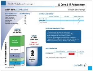 Assessment_Chart